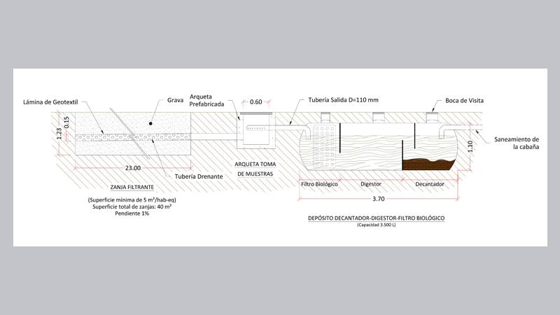 003 AIEH Confederacion Hidrologico, Permiso, Calculo, Cuenca, Margenes, Puente, Tajea, Camino, Coning Oficina Ingenieria, Proyectos, Topografica e Inspeccion Tuberias.