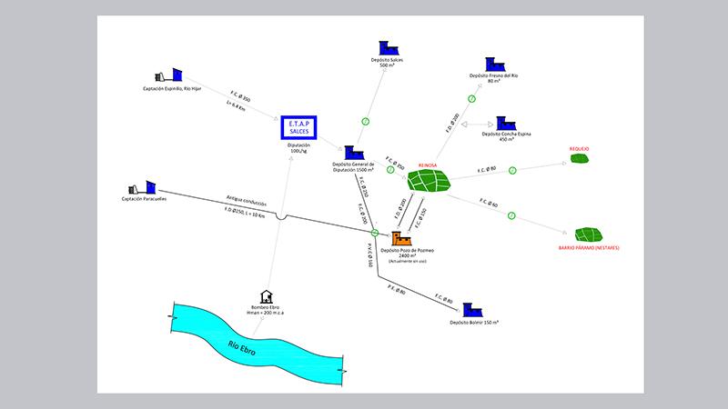 004 AICM Valvulas Deposito Agua, Camara de llaves, Arqueta, Pates, Escalera de acceso, valvula,  Coning Oficina  Ingenieria, Proyectos, Topografica e Inspeccion Tuberia
