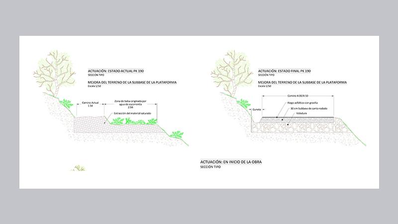 006 AIPO  Seccion Tipo, Ejecucion, Aceras, La Cueva,Coning Oficina Tecnica Ingenieria, Proyectos, Topografica e Inspeccion Tuberias. Saron (4)