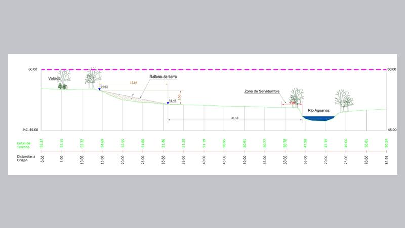 019 AIEH Escollera, Relleno,Vivienda, Vertido,Arroyo, Confedercion Hidrografica de Cantabria,Coning Oficina Ingenieria, Proyectos, Topografica e Inspeccion Tuberias (10)
