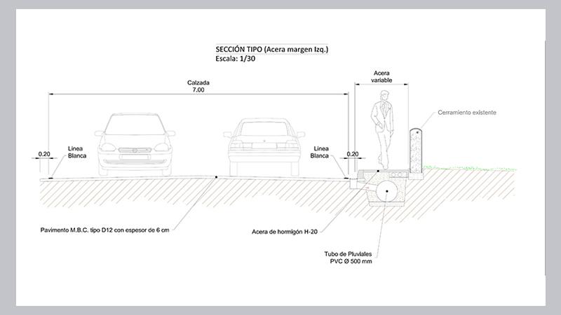054 AIPO Seccion Tipo, Carretera, Acondicionamiento, Vial, Acera, La Cueva,Coning Oficina Tecnica Ingenieria